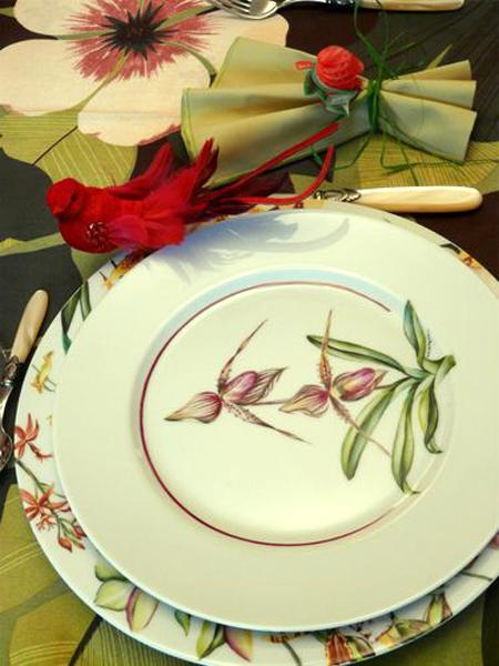 around-plate