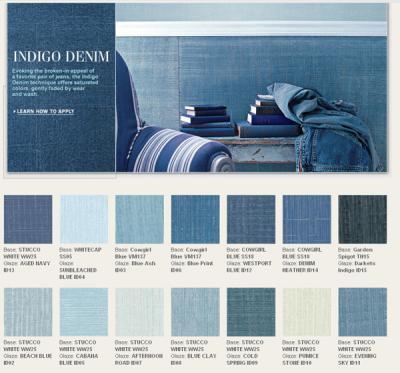 diy-blue-jeans-wall-ralph-lauren