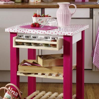 upgrade-bekvam-kitchen-cart1