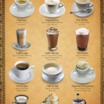 coffee-fan-theme-in-interior-posters6.jpg