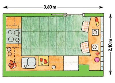 kitchen-planning-7kvm1