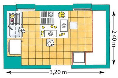 kitchen-planning-7kvm2