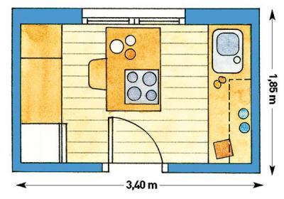 kitchen-planning-7kvm4