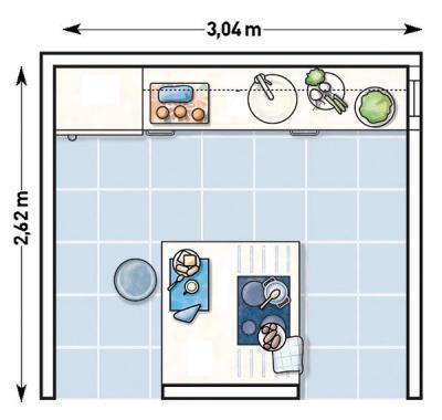 kitchen-planning-7kvm5