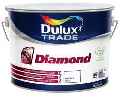 impressive-test-results-Dulux-paint2-diamond-matt