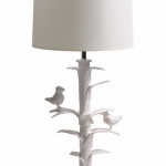 birds-design-in-kidsroom-lamps5.jpg