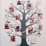 family-tree-wall-stickers4-3.jpg