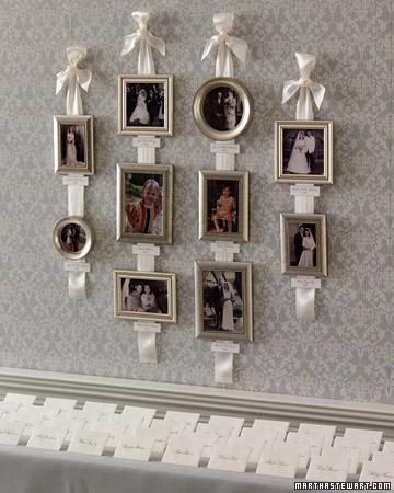 Как разместить фото на стене.